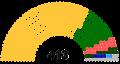 Hungary parliament 1901.png