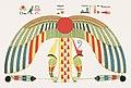 Illustration from Pantheon Egyptien by Leon Jean Joseph Dubois, digitally enhanced by rawpixel-com 41.jpg