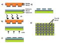 Imagem Impressão por Nanotransferência.png