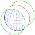 Is-spherecyl3.png