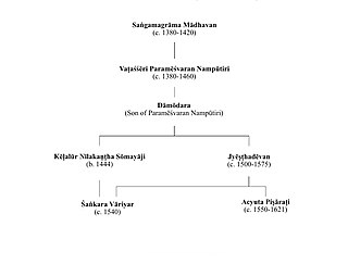 Kerala school of astronomy and mathematics Hindu astronomy, mathematics, science school in India