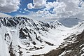 Khardung la - mountain pass.jpg