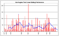 Kim Hughes graph.png