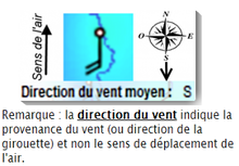 La direction du vent indique la provenance du vent.png