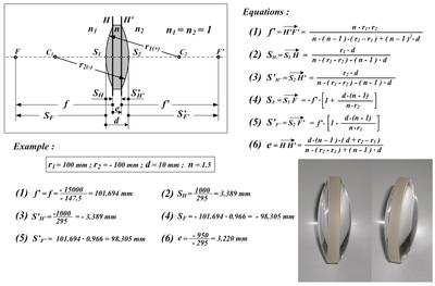 5d503c86de Determinazione dei punti e dei piani cardinali in una lente spessa.