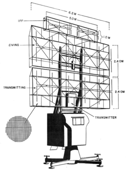 Pencil drawing of equipment standing on four legs