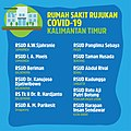 List of Treatment Facilities of COVID-2019 in East Kalimantan.jpg