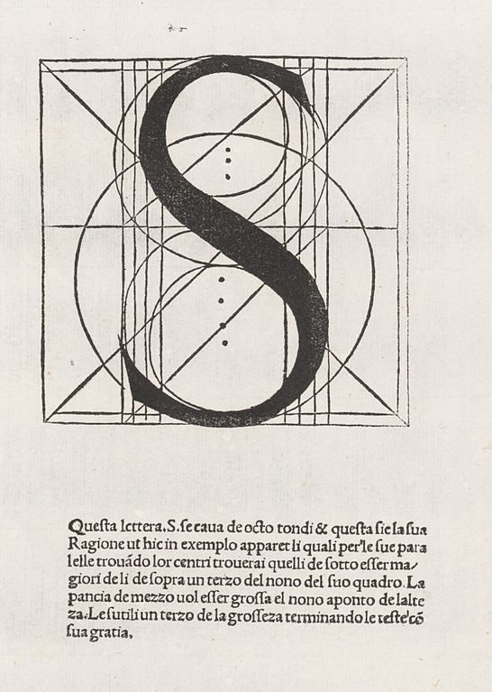 how many letters are in the alphabet file luca pacioli de divina proportione letter s jpg 3591