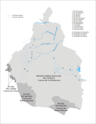 Pánuco River - Image: MX DF hidro