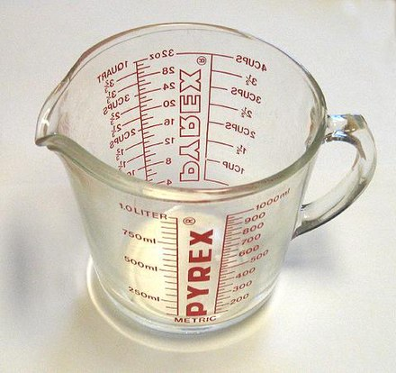 A measuring cup, manufactured and sold in the United States (circa 1980) features graduations in both metric and US customary systems. Held in the right hand, a person would have the metric graduations in front, facing them. But in filling the measuring cup from another container, right-handed people would hold it in their left hand, and read from the customary graduations. Measuring cup.jpg