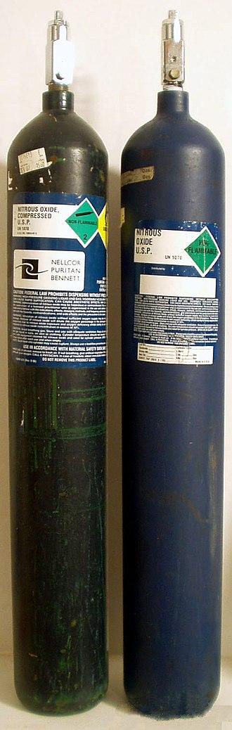 Nitrous oxide - Image: N2O Medical Tanks