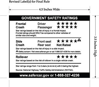 New Car Assessment Program