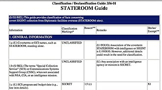 Stateroom (surveillance program) - Image: NSA Stateroom 1