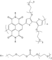 P(gNDI-gT2).png