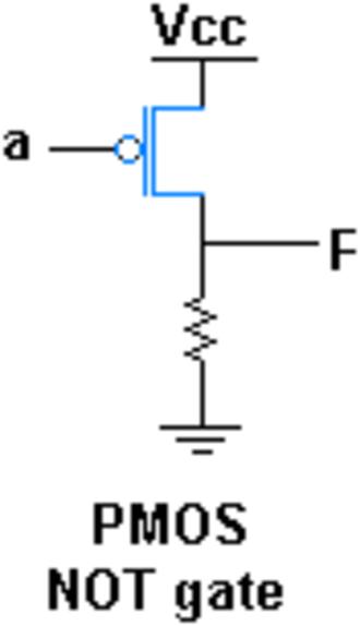 Inverter (logic gate) - Image: PMOS NOT
