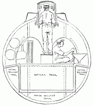 Holland-class submarine - Holland 1 submarine cross section