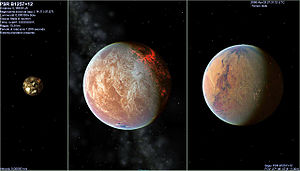 English: Artist's impression of the planets of...