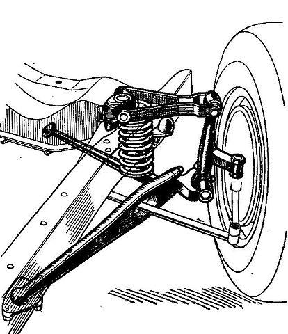 file packard wishbone front suspension  autocar handbook
