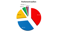 Parlement wallon.png