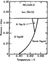 Phase diagram of helium-3 (1975) 0.002 K region.png