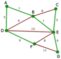 Prim Algorithm 6.png