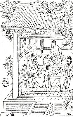 Principles of Correct Diet, Yuan Dynasty, 1330.jpg