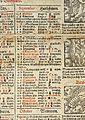 SLOVACIUS, Petrus. Allmanach auff das 1581 Wellcome L0031514.jpg
