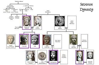 Severan dynasty family tree - Genealogy tree of Severan dynasty