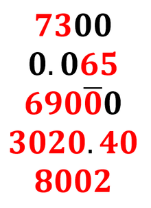 Significant figures - Wikipedia