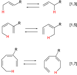 Rearrangement reaction - Sigmatropic Hydride Shifts