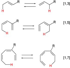 sigma bond metathesis reaction
