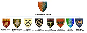 8th Armoured Division (South Africa) - Structure SADF 82 Mechanised Brigade circa 1988
