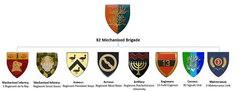 Structure SADF 82 Mechanised Brigade circa 1988