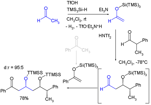 Super silyl group in diastereoselective synthesis