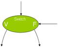 Switchdataflownode.png