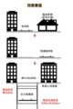 Tainan Railway Underground Project comparison 2.png