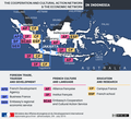 The French cooperation, cultural action and economic network in Indonesia.png