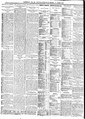 The New Orleans Bee 1900 March 0142.pdf
