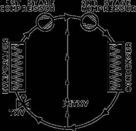 Economizer - Wikiwand