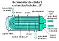 U-tube heat exchanger ro.png
