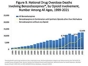 Benzodiazepine - Wikipedia
