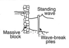 Vertical seawall.png