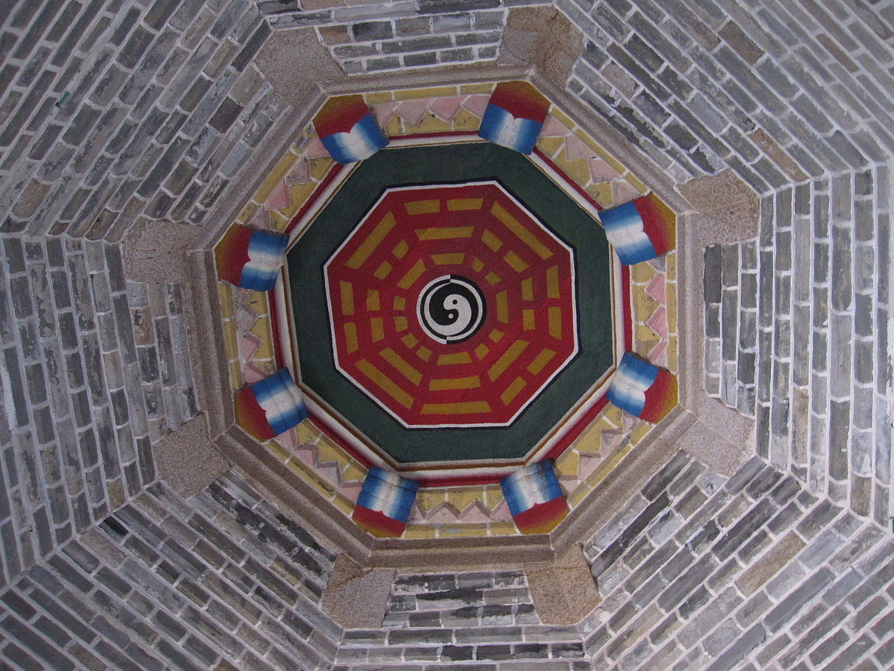 A zaojing depicting a taijitu surrounded by the bagua by Kunwi -  CC