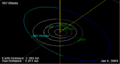 907 Rhoda orbit on 01 Jan 2009.png