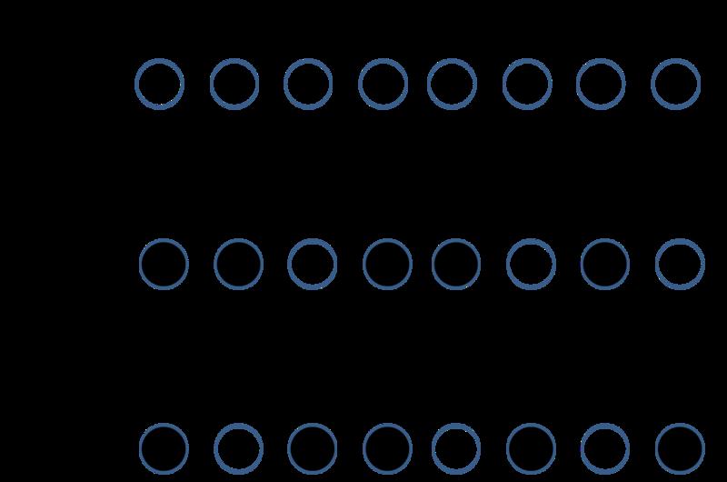 Dot Blot - Wikipedia, la enciclopedia libre