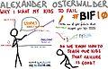 Alexander osterwalder.jpg