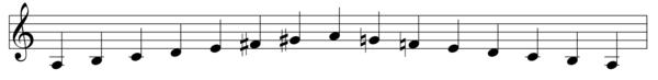 Notový zápis melodické mollové stupnice v tónině a moll
