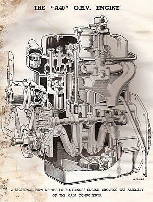 BMC B-Series engine - A sectioned illustration of the Austin A40's 1200cc engine - the direct predecessor to the B-Series.