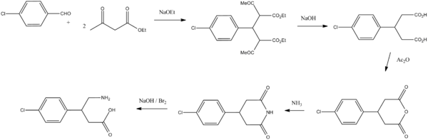 Baclofen synthesis.png