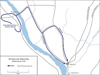 Battle of Trenton - The American plan of attack under Washington